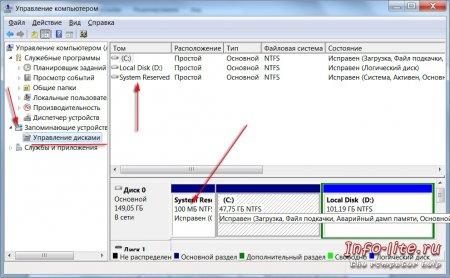 Особенности Windows 7 – скрытый раздел на HDD
