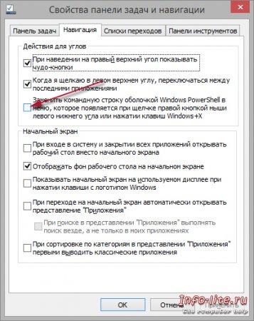 Тест производительности в Windows 8.1