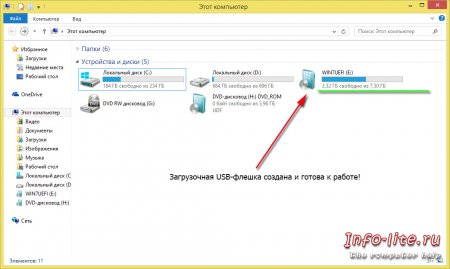 Как установить Windows 7 на диск со стилем разметки GPT?